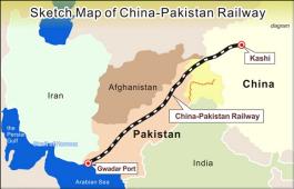 الممر الباكستاني